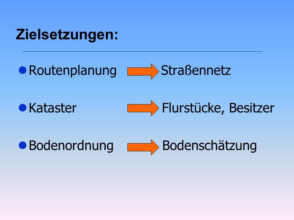Zielsetzungen: Routenplanung Straßennetz Kataster Flurstücke, Besitzer