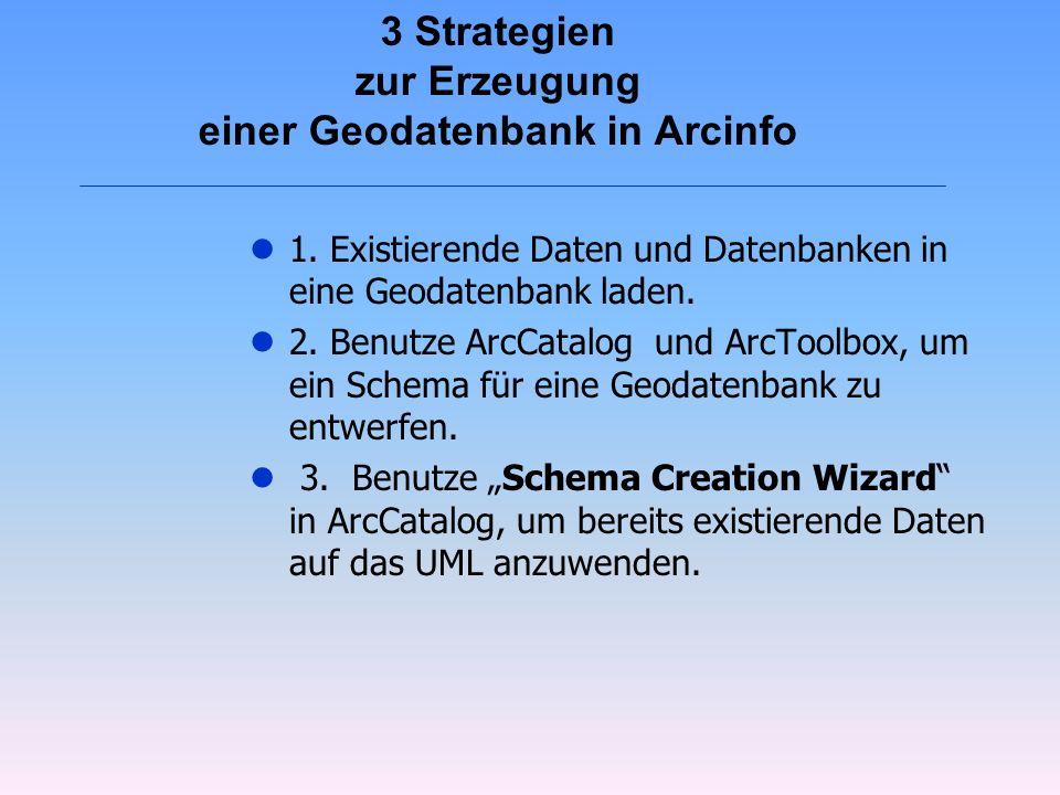 3 Strategien zur Erzeugung einer Geodatenbank in Arcinfo