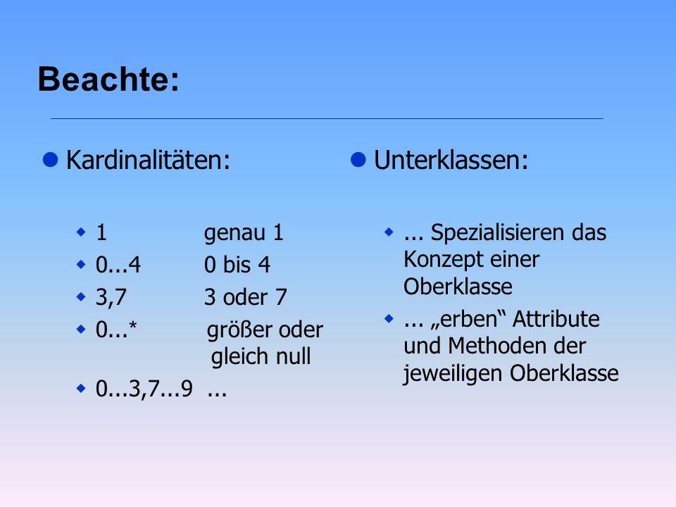 Beachte: Kardinalitäten: Unterklassen: 1 genau 1 0...4 0 bis 4