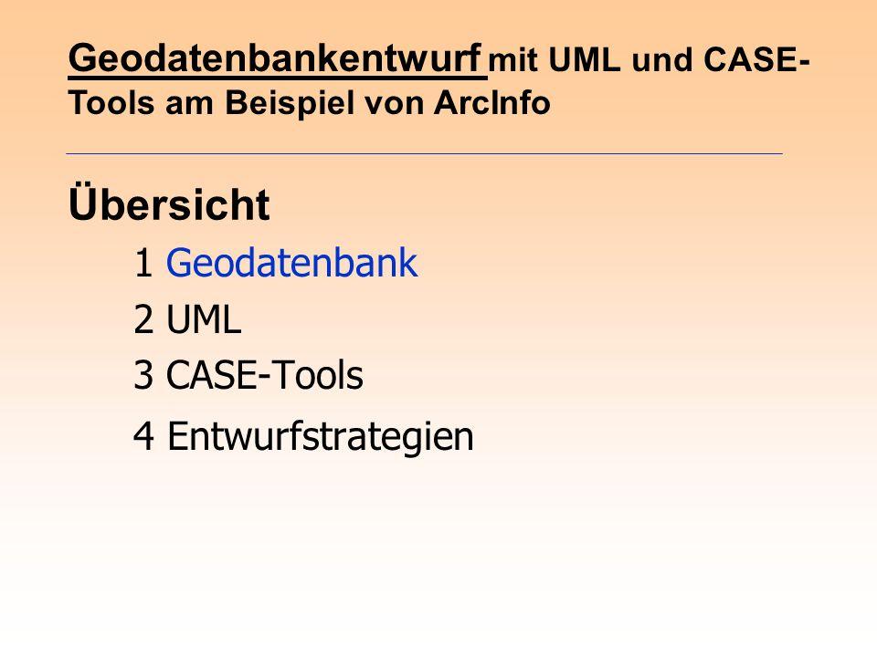 Geodatenbankentwurf mit UML und CASE- Tools am Beispiel von ArcInfo