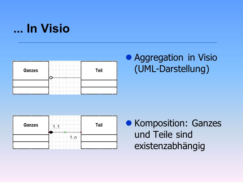 ... In Visio Aggregation in Visio (UML-Darstellung)