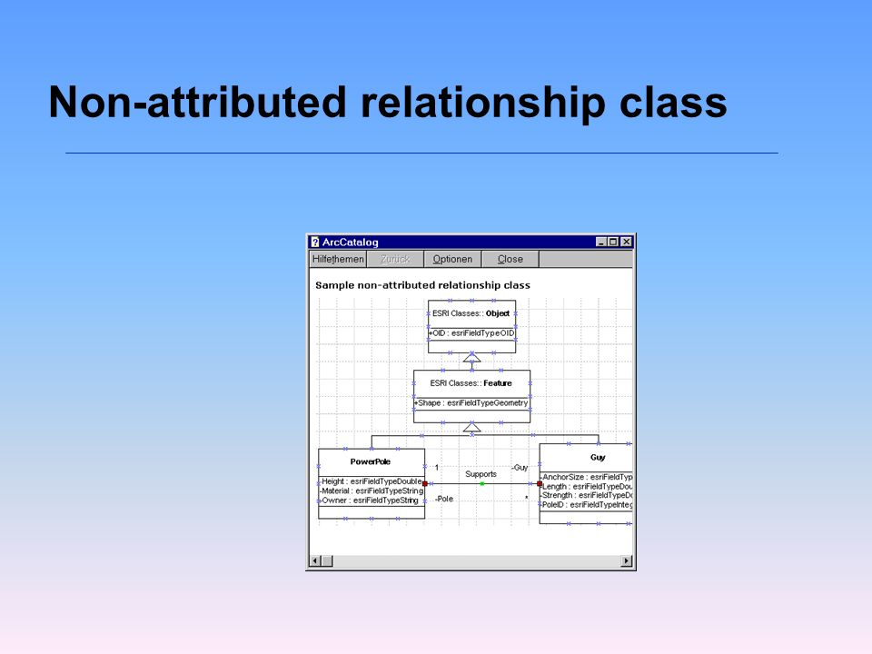 Non-attributed relationship class