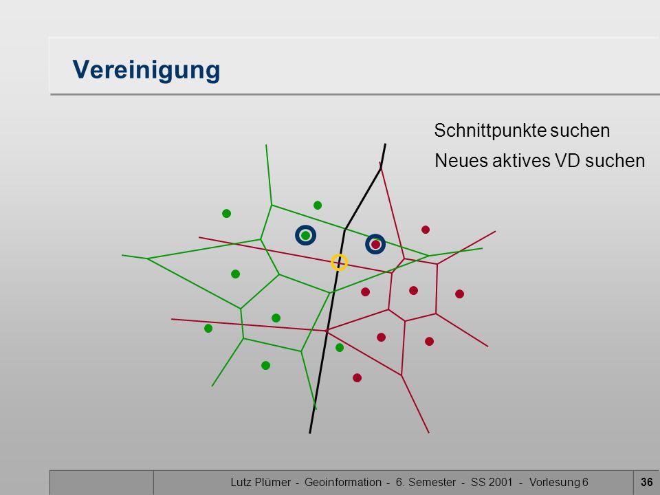 Lutz Plümer - Geoinformation - 6. Semester - SS 2001 - Vorlesung 6