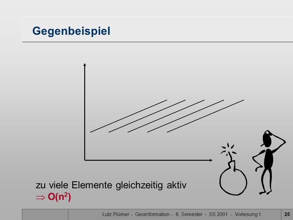 Lutz Plümer - Geoinformation - 6. Semester - SS 2001 - Vorlesung 1