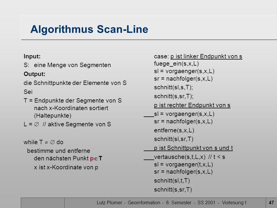 Algorithmus Scan-Line