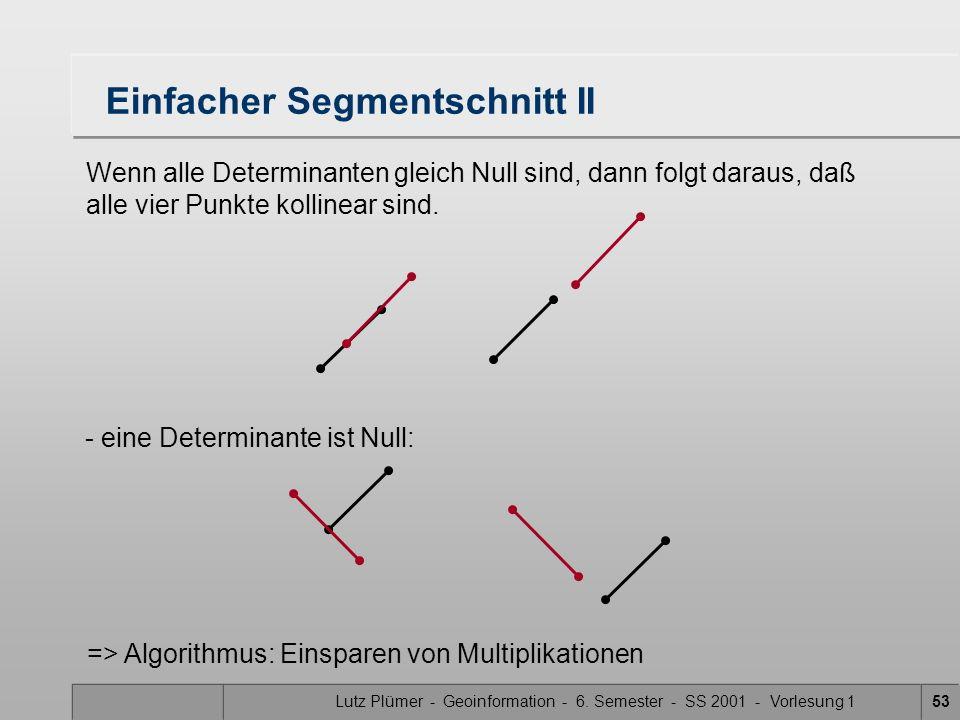 Einfacher Segmentschnitt II