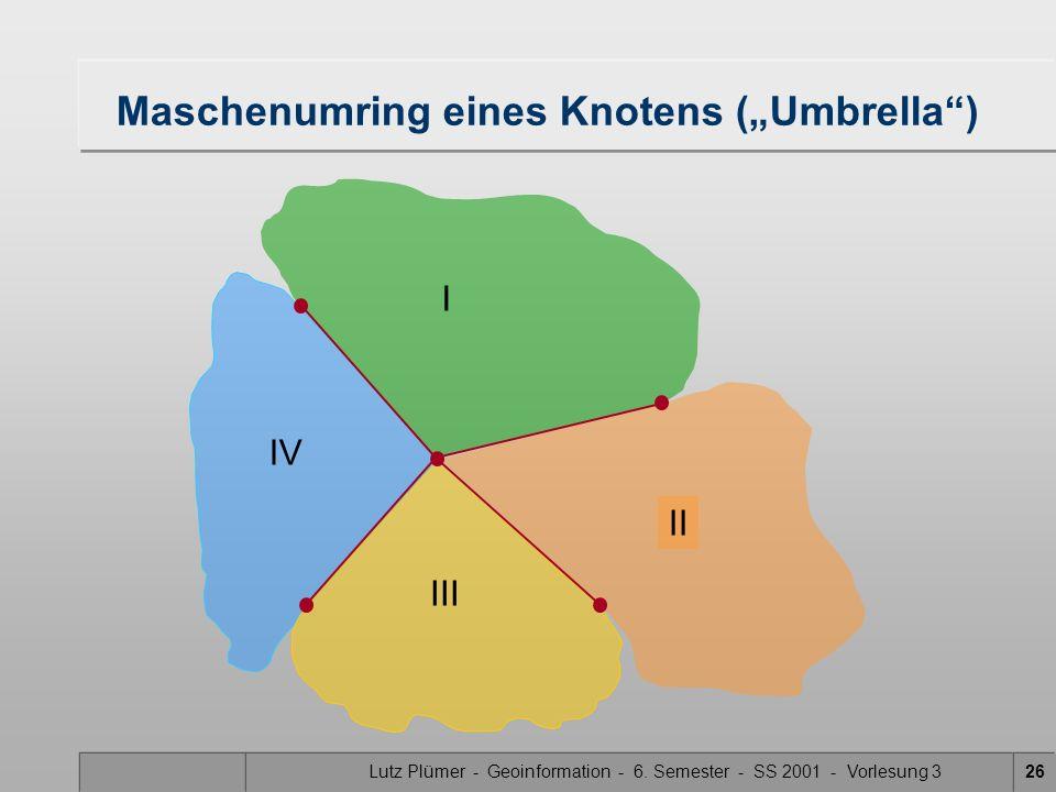 """Maschenumring eines Knotens (""""Umbrella )"""
