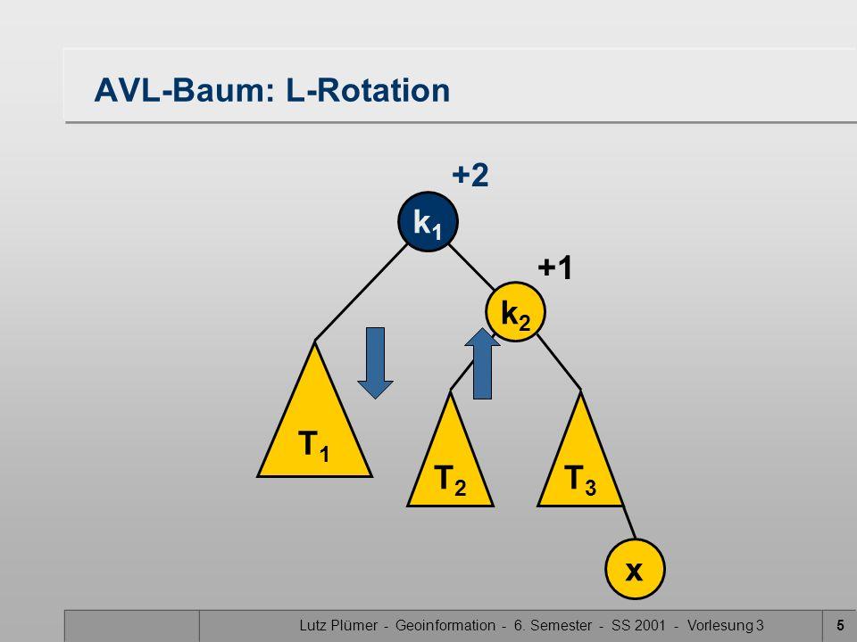 Lutz Plümer - Geoinformation - 6. Semester - SS 2001 - Vorlesung 3