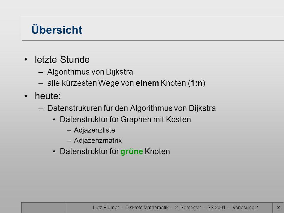 Übersicht letzte Stunde heute: Algorithmus von Dijkstra