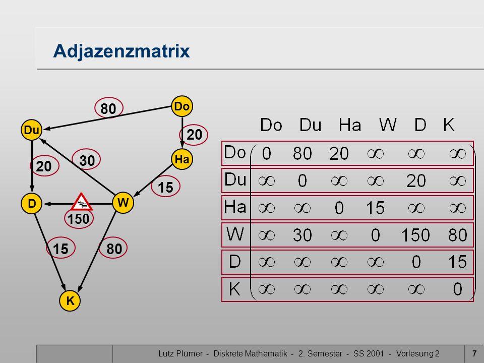 Adjazenzmatrix 20 30 15 80 150 Do Du Ha D W K