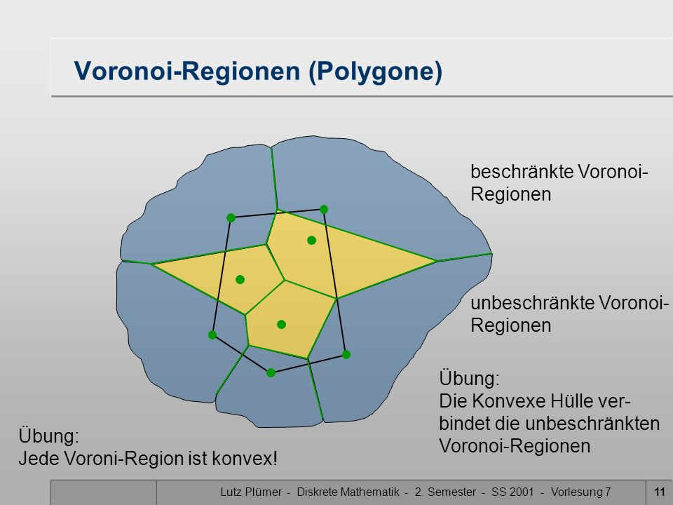 Voronoi-Regionen (Polygone)