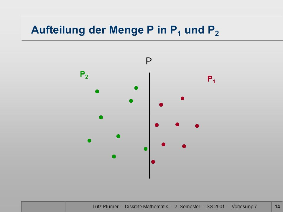 Aufteilung der Menge P in P1 und P2