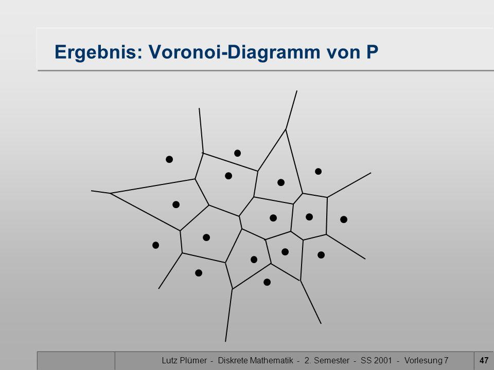 Ergebnis: Voronoi-Diagramm von P