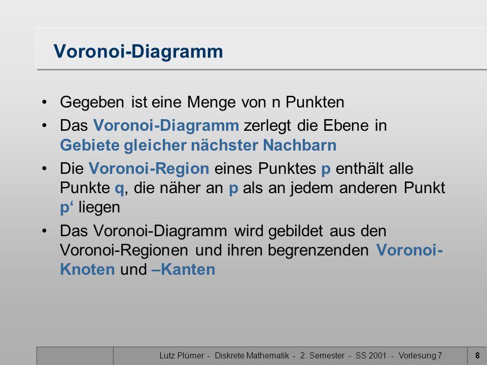 Voronoi-Diagramm Gegeben ist eine Menge von n Punkten
