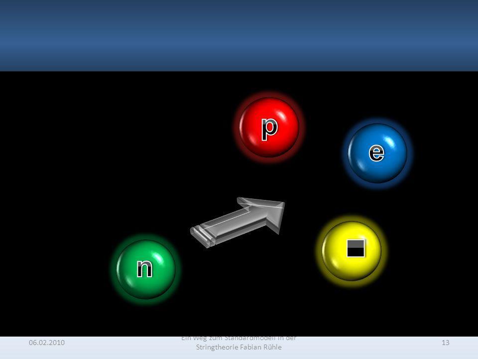 Ein Weg zum Standardmodell in der Stringtheorie Fabian Rühle