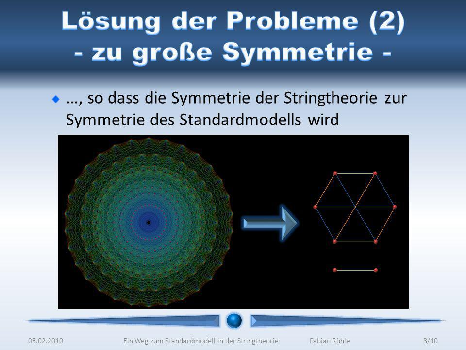 Lösung der Probleme (2) - zu große Symmetrie -