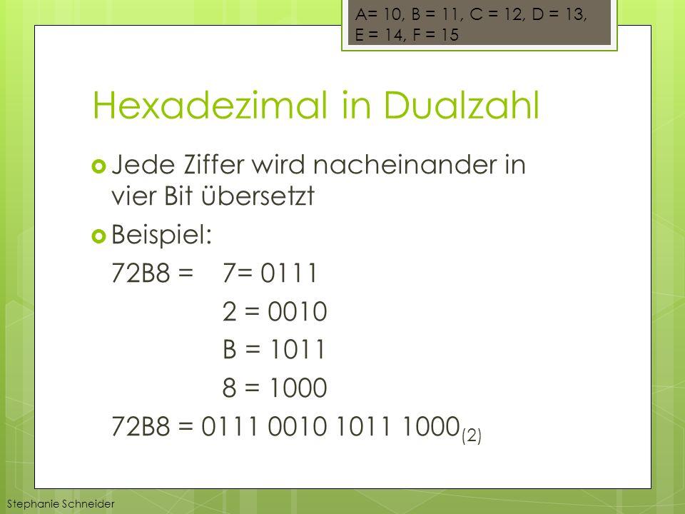 Hexadezimal in Dualzahl