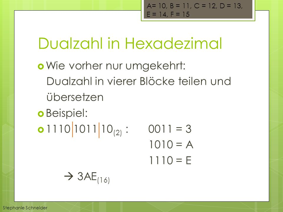 Dualzahl in Hexadezimal