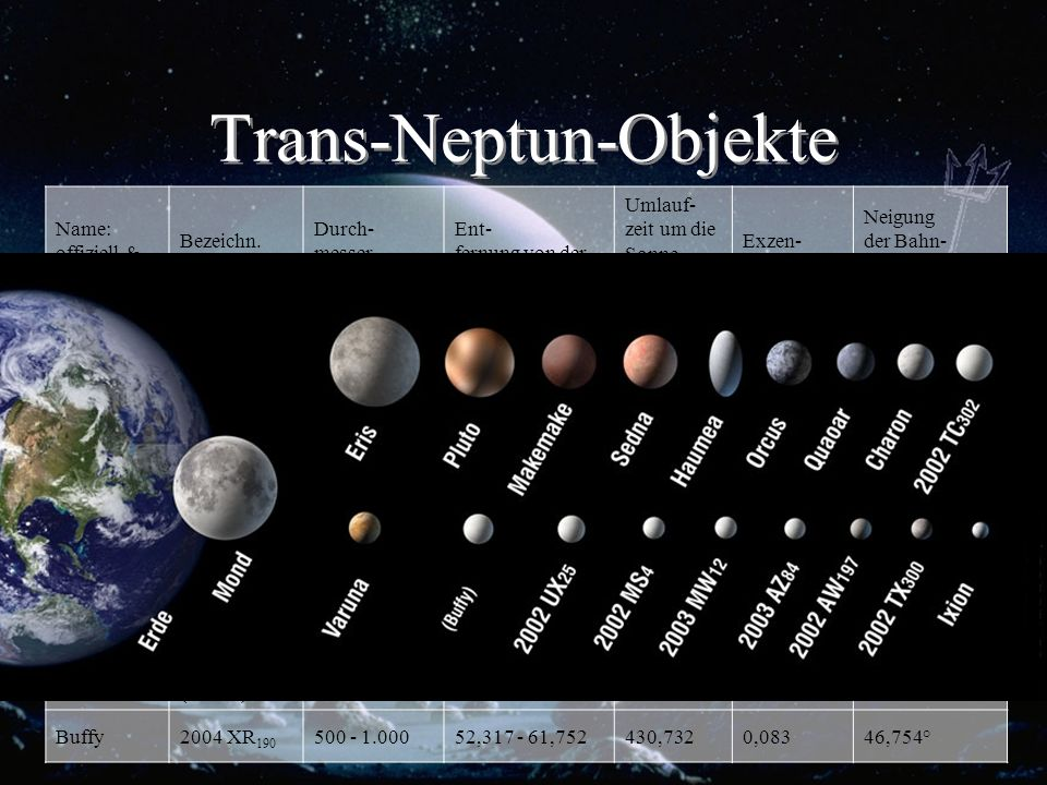 Trans-Neptun-Objekte