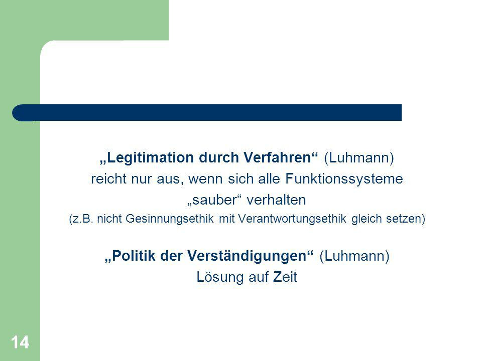 """Legitimation durch Verfahren (Luhmann)"