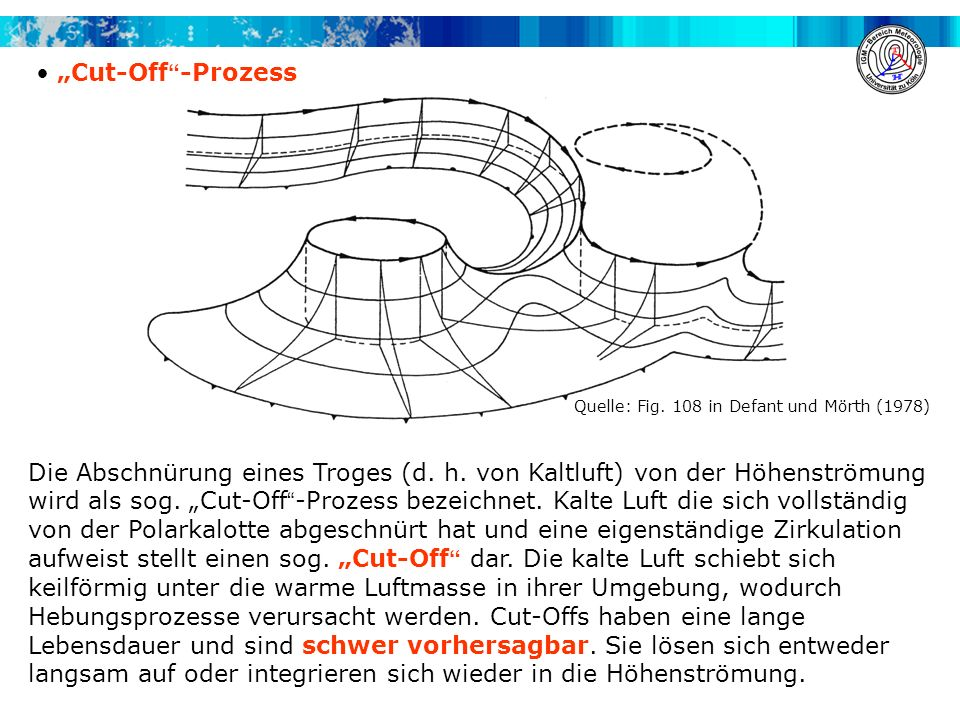 """Cut-Off -Prozess Quelle: Fig. 108 in Defant und Mörth (1978)"