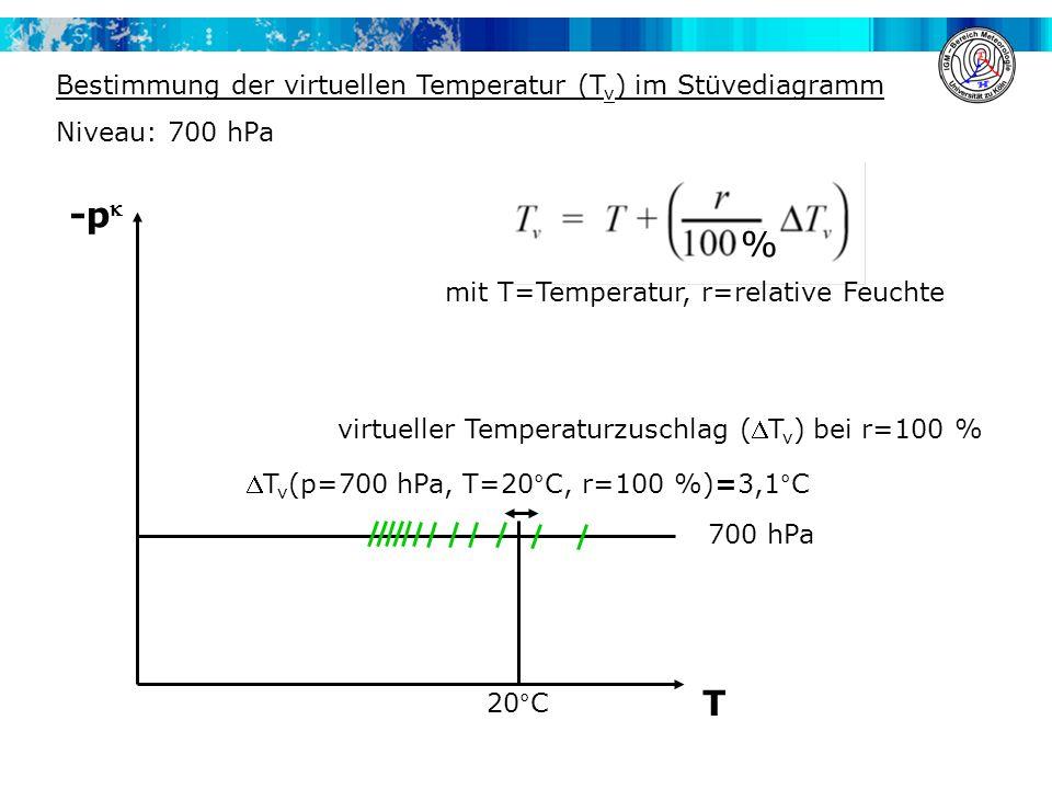 -p % T Bestimmung der virtuellen Temperatur (Tv) im Stüvediagramm