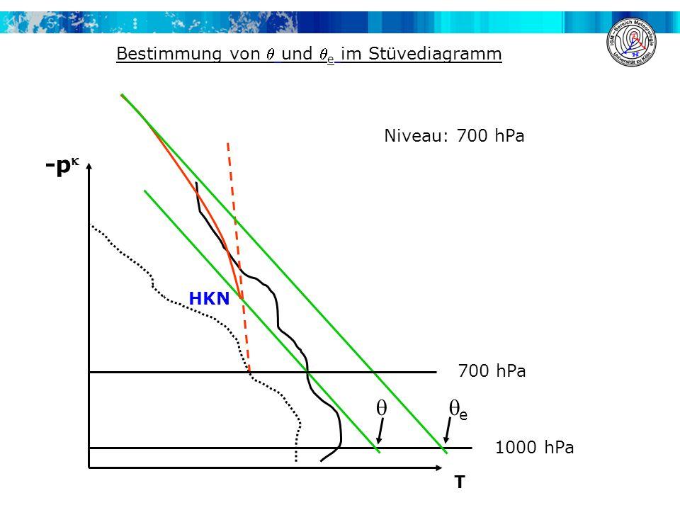 -p  e Bestimmung von  und e im Stüvediagramm Niveau: 700 hPa HKN