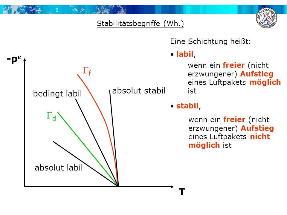 Stabilitätsbegriffe (Wh.)