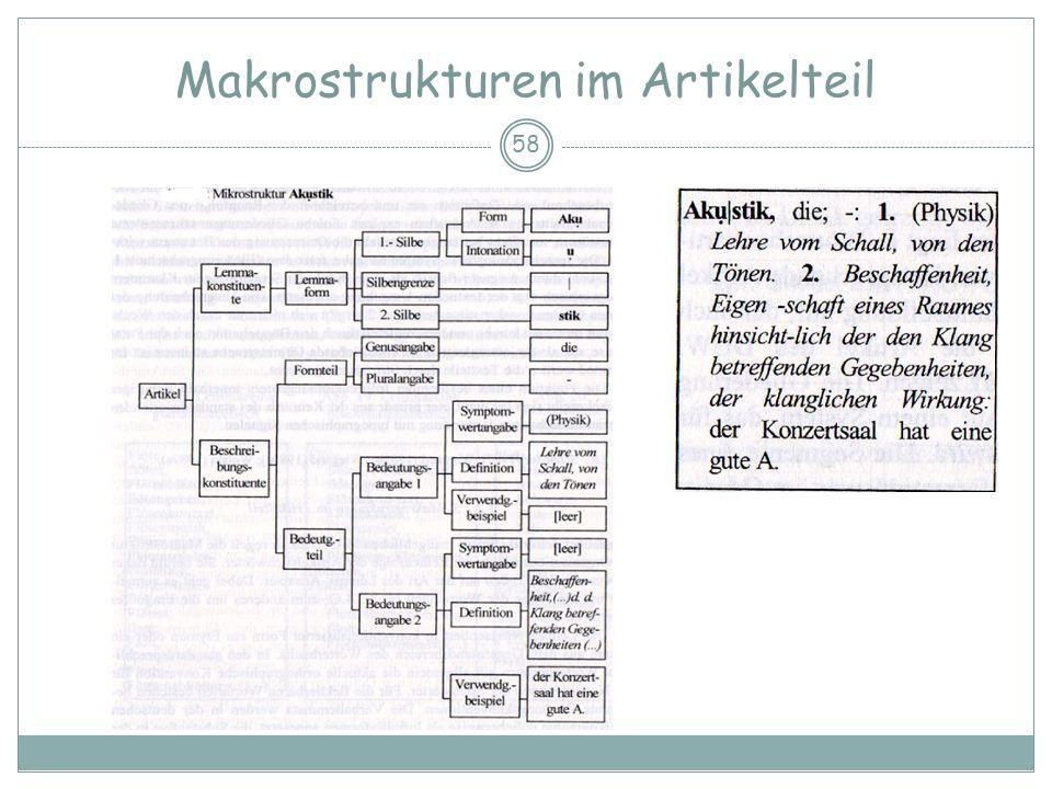Makrostrukturen im Artikelteil