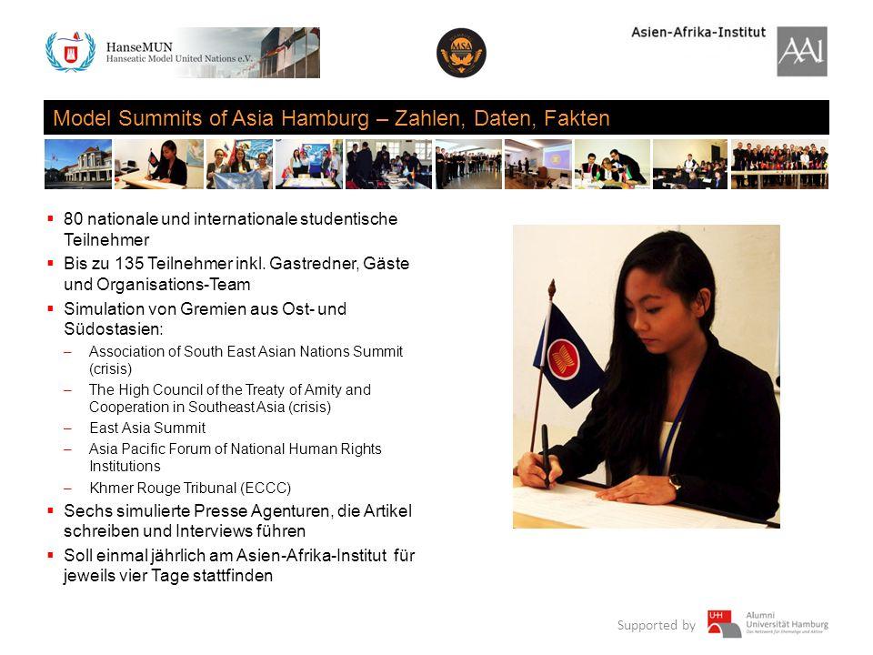 Model Summits of Asia Hamburg – Zahlen, Daten, Fakten