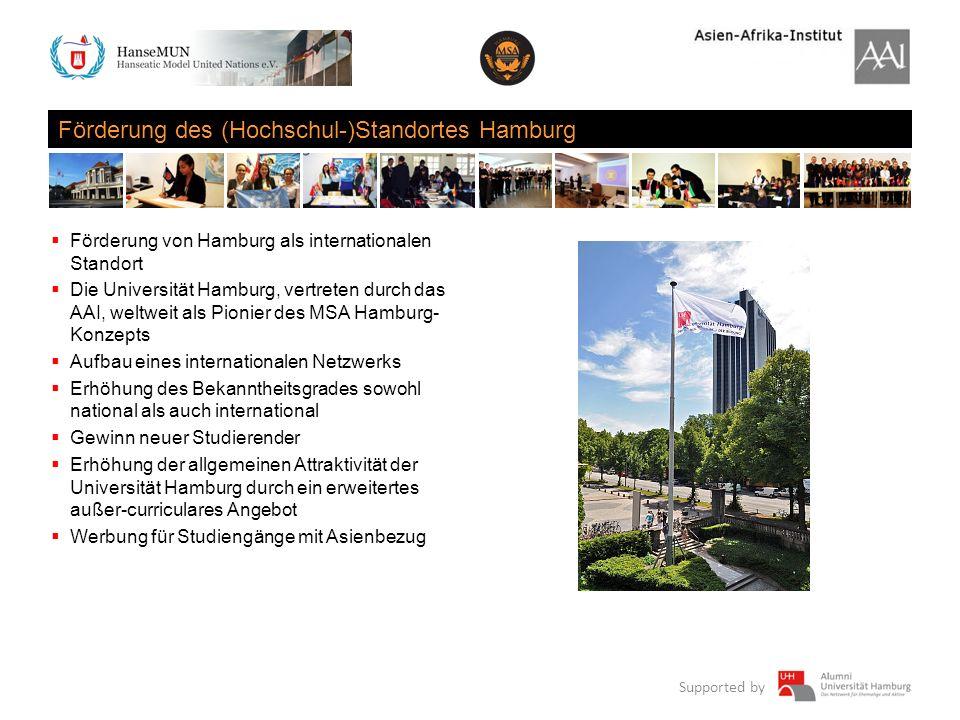 Förderung des (Hochschul-)Standortes Hamburg