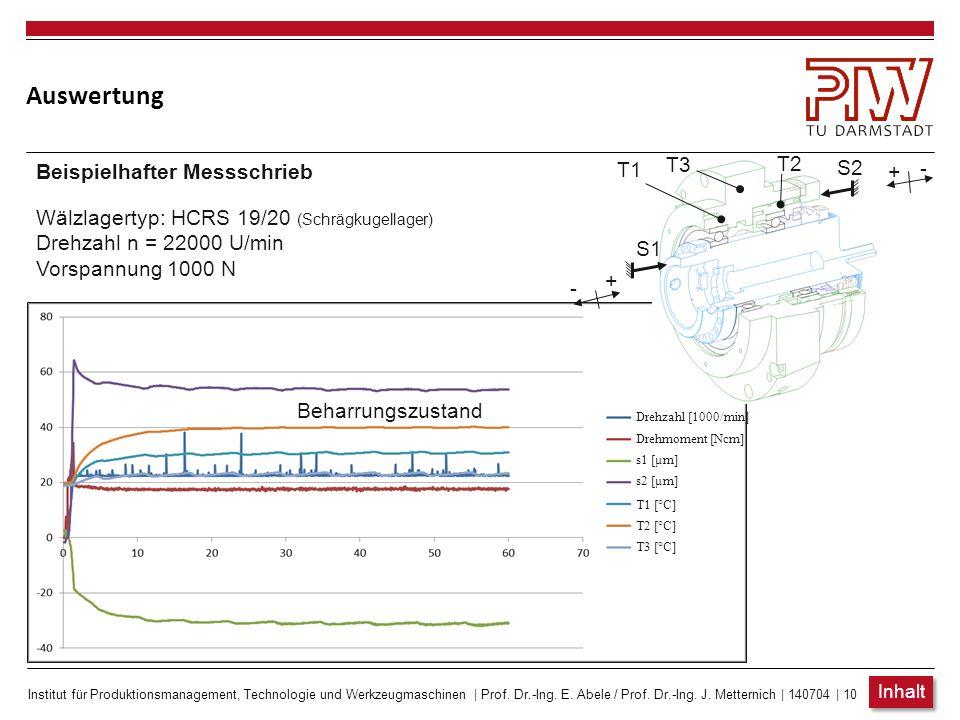 Auswertung T3 T2 Beispielhafter Messschrieb T1 S2
