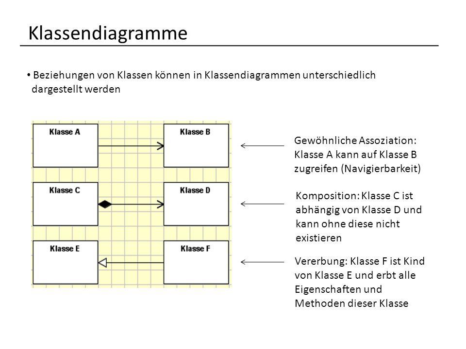 Klassendiagramme Beziehungen von Klassen können in Klassendiagrammen unterschiedlich dargestellt werden.