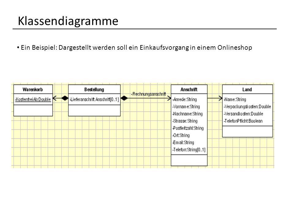 Klassendiagramme Ein Beispiel: Dargestellt werden soll ein Einkaufsvorgang in einem Onlineshop