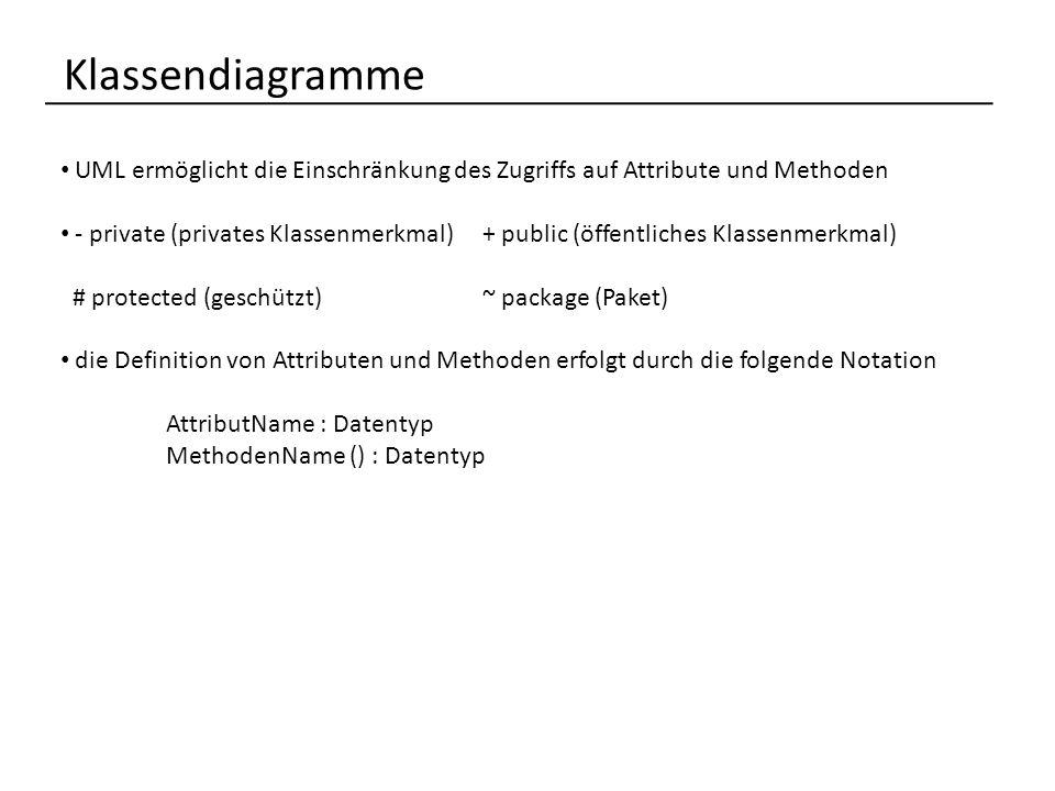 Klassendiagramme UML ermöglicht die Einschränkung des Zugriffs auf Attribute und Methoden.