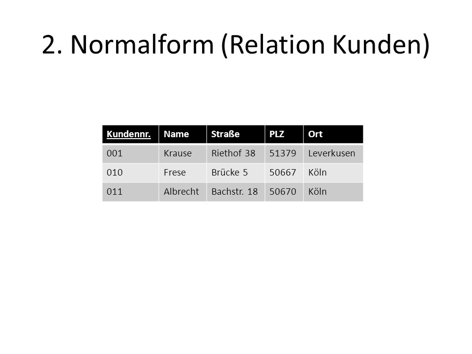 2. Normalform (Relation Kunden)