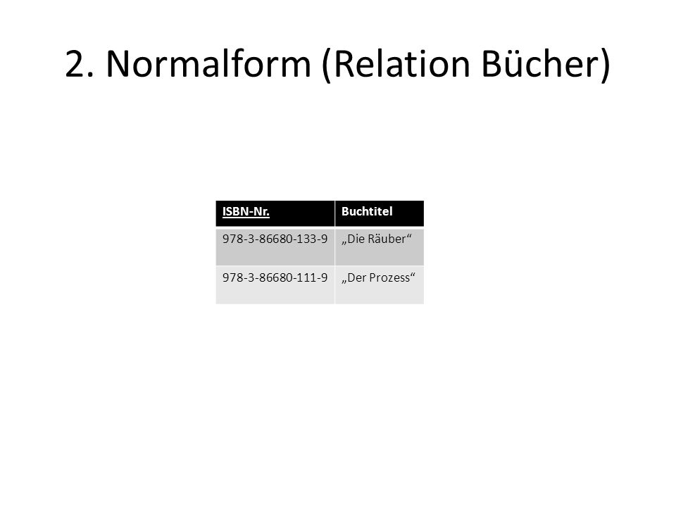 2. Normalform (Relation Bücher)