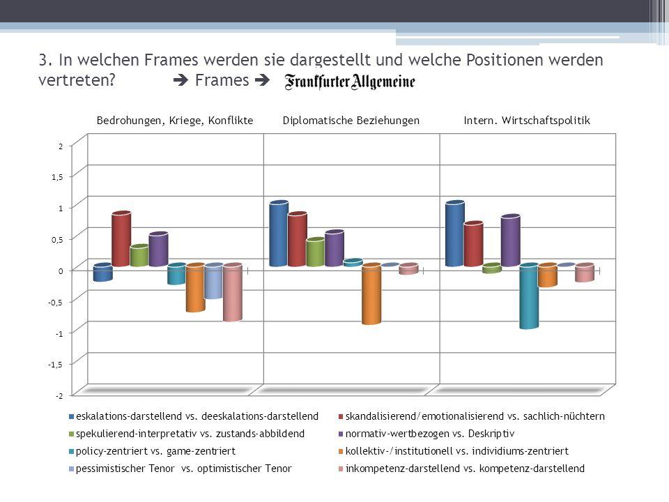 3. In welchen Frames werden sie dargestellt und welche Positionen werden vertreten  Frames 