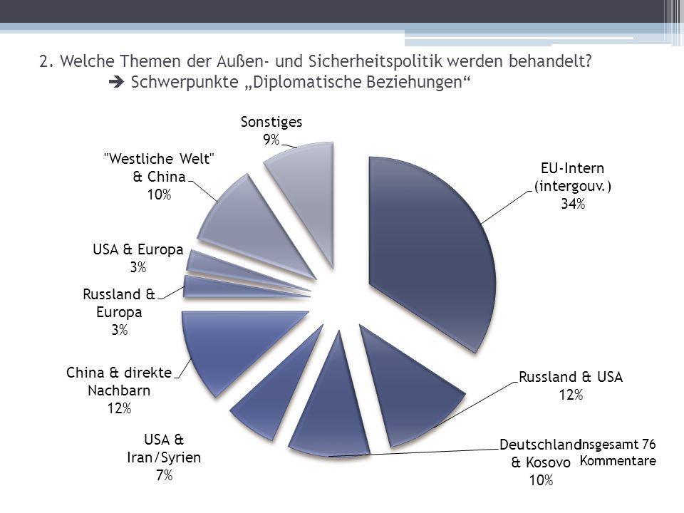 2. Welche Themen der Außen‐ und Sicherheitspolitik werden behandelt