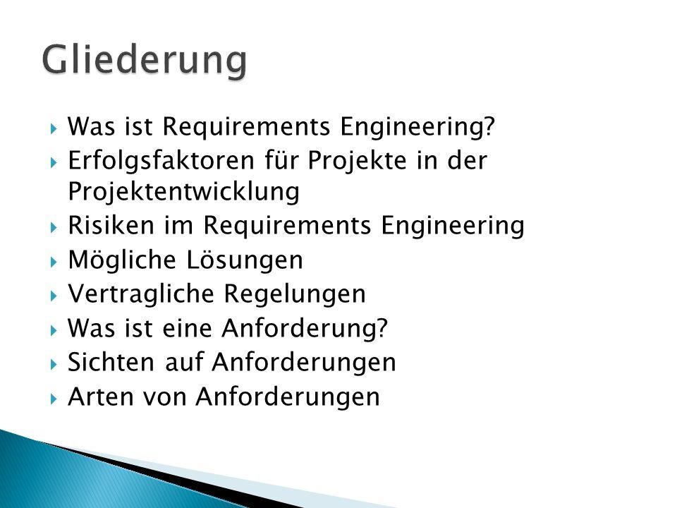 Gliederung Was ist Requirements Engineering