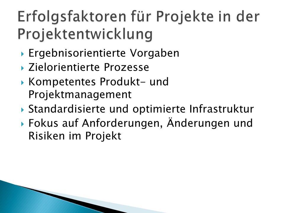 Erfolgsfaktoren für Projekte in der Projektentwicklung