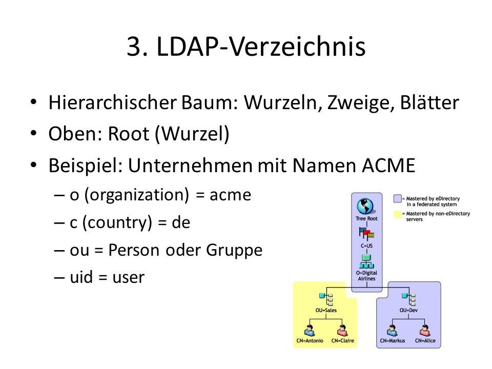3. LDAP-Verzeichnis Hierarchischer Baum: Wurzeln, Zweige, Blätter