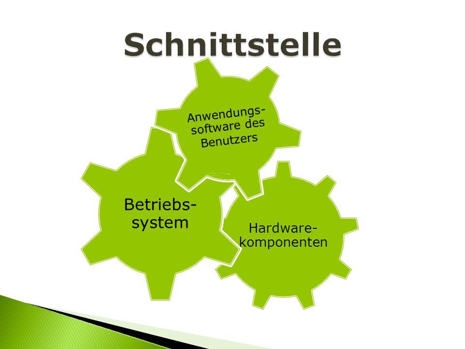 Schnittstelle Betriebs-system Hardware-komponenten