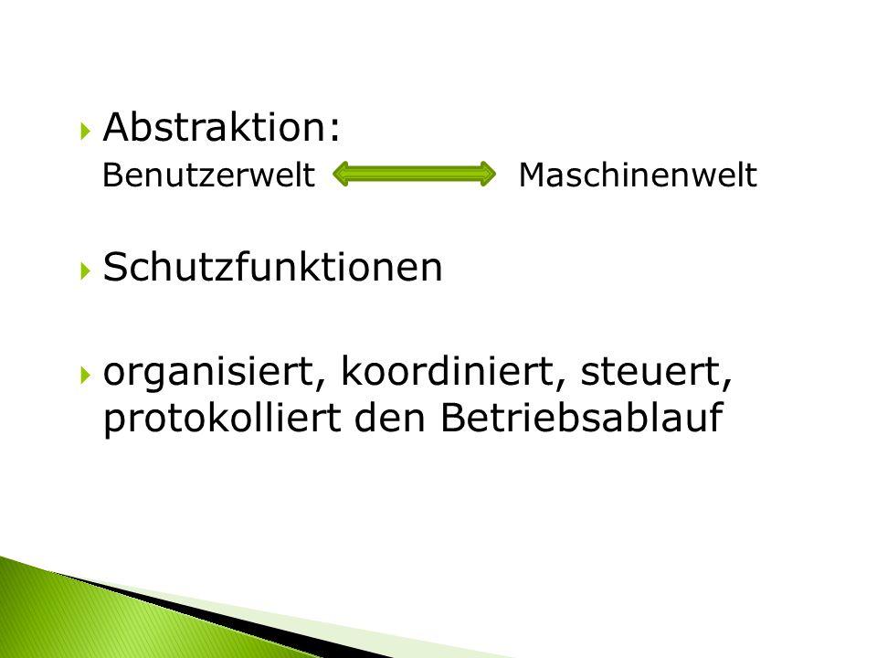 organisiert, koordiniert, steuert, protokolliert den Betriebsablauf