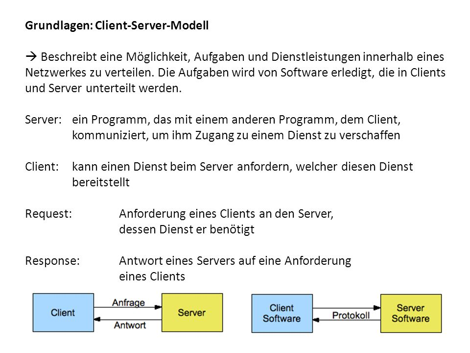 Grundlagen: Client-Server-Modell