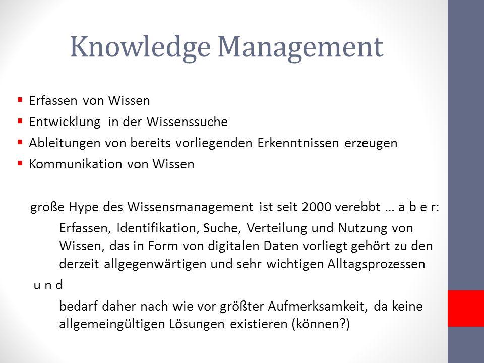 Knowledge Management Erfassen von Wissen