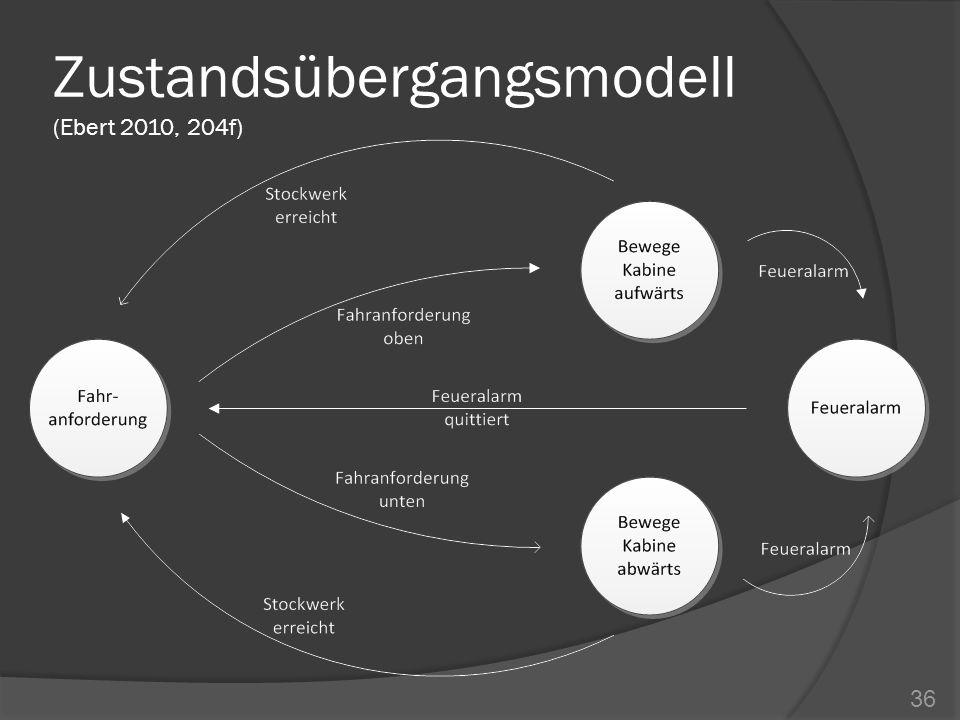 Zustandsübergangsmodell (Ebert 2010, 204f)
