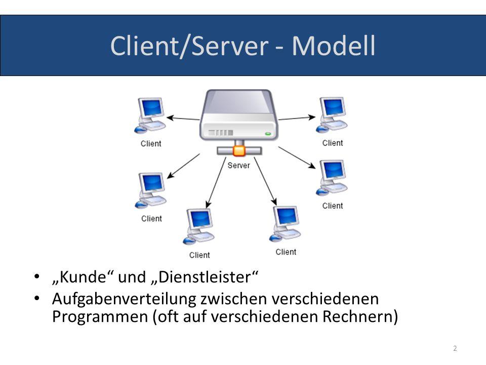 Client/Server - Modell