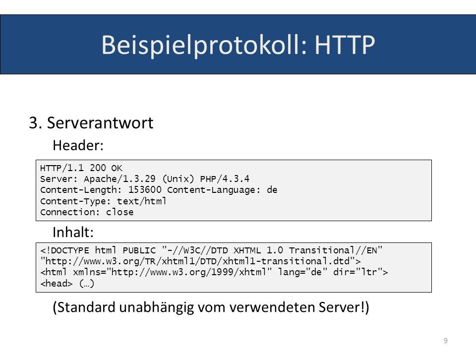 Beispielprotokoll: HTTP