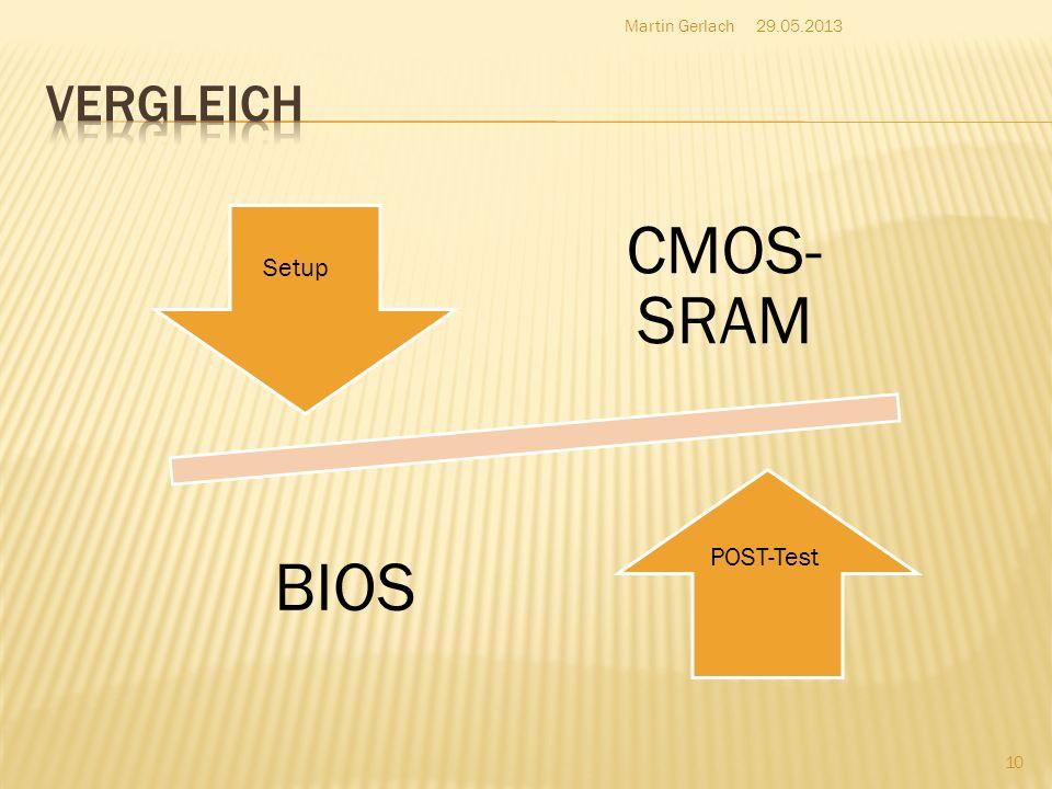 Martin Gerlach 29.05.2013 Vergleich CMOS-SRAM BIOS Setup POST-Test